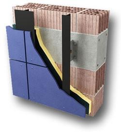 Image result for prezračevane fasade